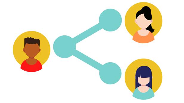 Partnerships between people