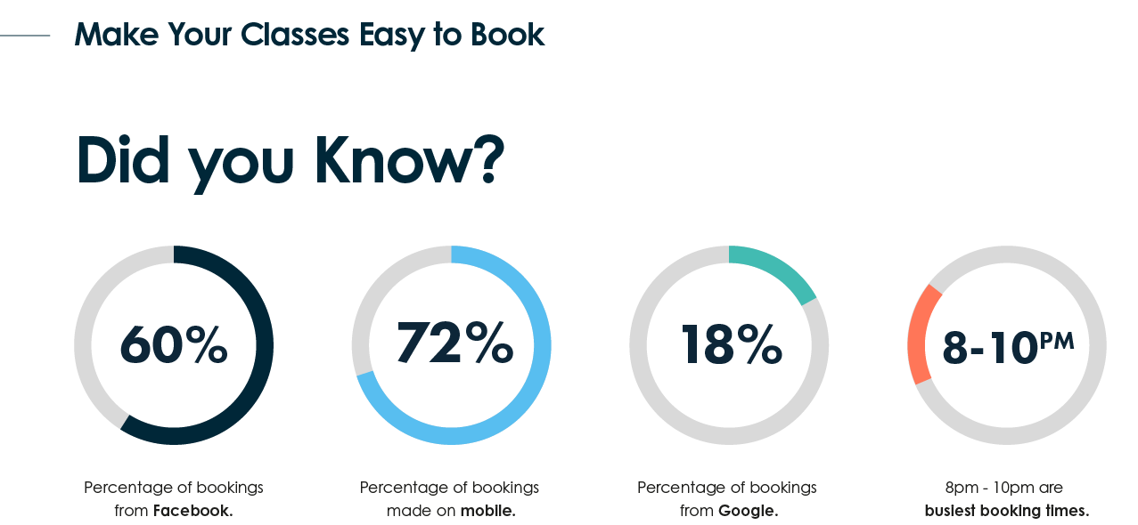 booking-software-growth-statistics